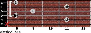 A#9b5sus/Ab for guitar on frets x, 11, 8, 9, 11, 8