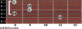 A#9b5sus/Ab for guitar on frets x, 11, 8, 9, 9, 8