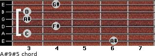 A#9#5 for guitar on frets 6, 3, 4, 3, 3, 4