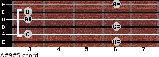 A#9#5 for guitar on frets 6, 3, 6, 3, 3, 6