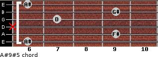 A#9#5 for guitar on frets 6, 9, x, 7, 9, 6
