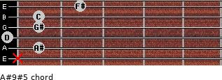 A#9#5 for guitar on frets x, 1, 0, 1, 1, 2