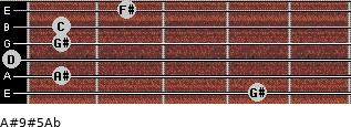 A#9#5/Ab for guitar on frets 4, 1, 0, 1, 1, 2