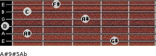 A#9#5/Ab for guitar on frets 4, 1, 0, 3, 1, 2