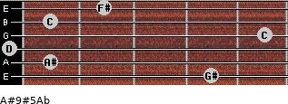 A#9#5/Ab for guitar on frets 4, 1, 0, 5, 1, 2