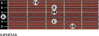 A#9#5/Ab for guitar on frets 4, 3, 0, 3, 3, 2