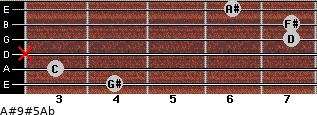 A#9#5/Ab for guitar on frets 4, 3, x, 7, 7, 6