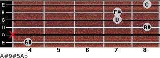 A#9#5/Ab for guitar on frets 4, x, 8, 7, 7, 8