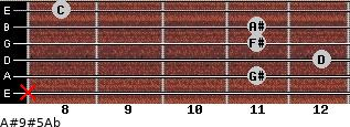 A#9#5/Ab for guitar on frets x, 11, 12, 11, 11, 8