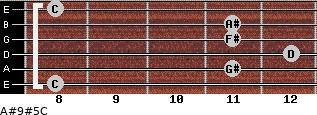 A#9#5/C for guitar on frets 8, 11, 12, 11, 11, 8