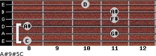 A#9#5/C for guitar on frets 8, 11, 8, 11, 11, 10