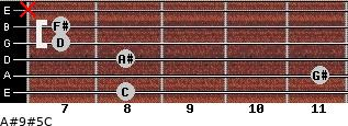 A#9#5/C for guitar on frets 8, 11, 8, 7, 7, x