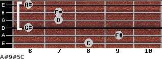A#9#5/C for guitar on frets 8, 9, 6, 7, 7, 6