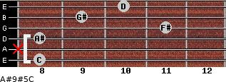 A#9#5/C for guitar on frets 8, x, 8, 11, 9, 10