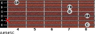 A#9#5/C for guitar on frets 8, x, 8, 7, 7, 4