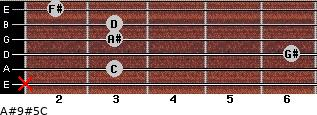 A#9#5/C for guitar on frets x, 3, 6, 3, 3, 2