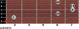 A#9#5/C for guitar on frets x, 3, 6, 7, 7, 6