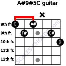 A#9#5/C for guitar on frets 8, 9, 8, x, 9, 10