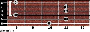 A#9#5/D for guitar on frets 10, 11, 8, 11, 11, 8