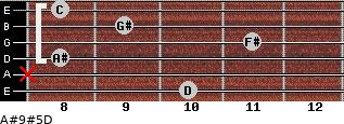 A#9#5/D for guitar on frets 10, x, 8, 11, 9, 8