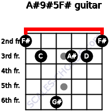 A#9#5/F# for guitar on frets 2, 3, 6, 3, 3, 2