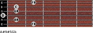 A#9#5/Gb for guitar on frets 2, 1, 0, 1, 1, 2