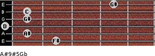 A#9#5/Gb for guitar on frets 2, 1, 0, 1, 1, 4