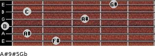 A#9#5/Gb for guitar on frets 2, 1, 0, 3, 1, 4