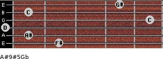A#9#5/Gb for guitar on frets 2, 1, 0, 5, 1, 4
