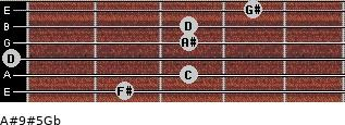 A#9#5/Gb for guitar on frets 2, 3, 0, 3, 3, 4