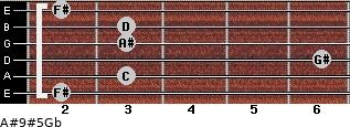 A#9#5/Gb for guitar on frets 2, 3, 6, 3, 3, 2