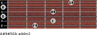 A#9#5/Gb add(m2) guitar chord