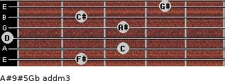 A#9#5/Gb add(m3) guitar chord