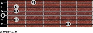 A#9#5/G# for guitar on frets 4, 1, 0, 1, 1, 2