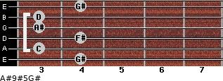 A#9#5/G# for guitar on frets 4, 3, 4, 3, 3, 4