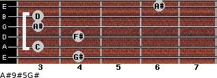 A#9#5/G# for guitar on frets 4, 3, 4, 3, 3, 6