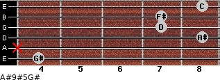 A#9#5/G# for guitar on frets 4, x, 8, 7, 7, 8
