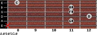 A#9#5/G# for guitar on frets x, 11, 12, 11, 11, 8
