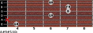 A#9#5/Ab for guitar on frets 4, x, 6, 7, 7, 6