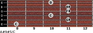 A#9#5/C for guitar on frets 8, 11, 10, 11, 11, 10