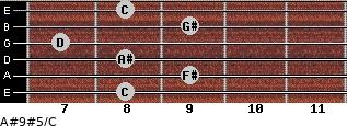A#9#5/C for guitar on frets 8, 9, 8, 7, 9, 8