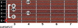 A#9#5/C for guitar on frets x, 3, 4, 3, 3, 4