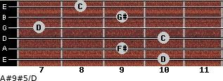 A#9#5/D for guitar on frets 10, 9, 10, 7, 9, 8
