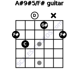 A#9#5/F# for guitar on frets 2, 3, 0, 1, x, 2