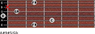 A#9#5/Gb for guitar on frets 2, 3, 0, 1, x, 2