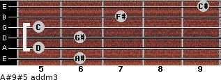 A#9#5 add(m3) for guitar on frets 6, 5, 6, 5, 7, 9