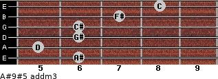 A#9#5 add(m3) for guitar on frets 6, 5, 6, 6, 7, 8