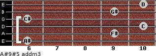 A#9#5 add(m3) for guitar on frets 6, 9, 10, 6, 9, 10