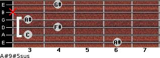 A#9#5sus for guitar on frets 6, 3, 4, 3, x, 4