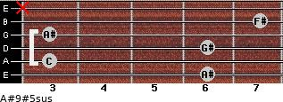 A#9#5sus for guitar on frets 6, 3, 6, 3, 7, x